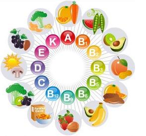 vitamins بهترین زمان مصرف ویتامین ها
